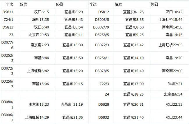 武汉到北京火车时刻表